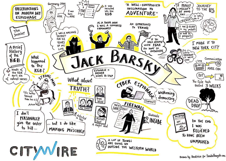Jack Barsky's Espionage Keynote Lessons